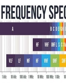 Difference between UHF and VHF Frequencies